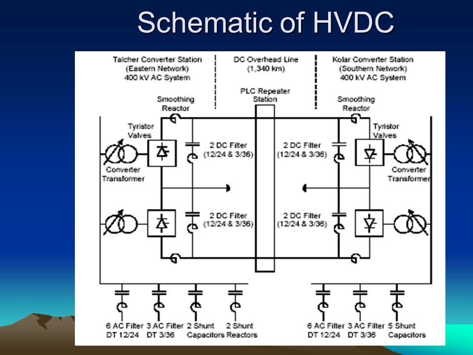 Schematic of HVDC
