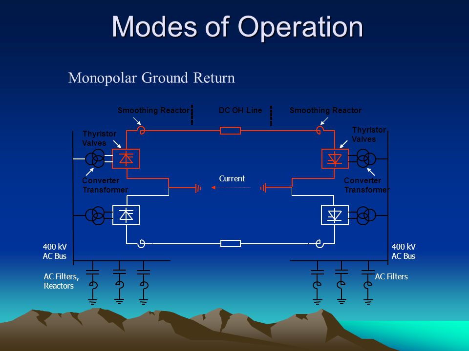 Modes of Operation Monopolar Ground Return Smoothing Reactor