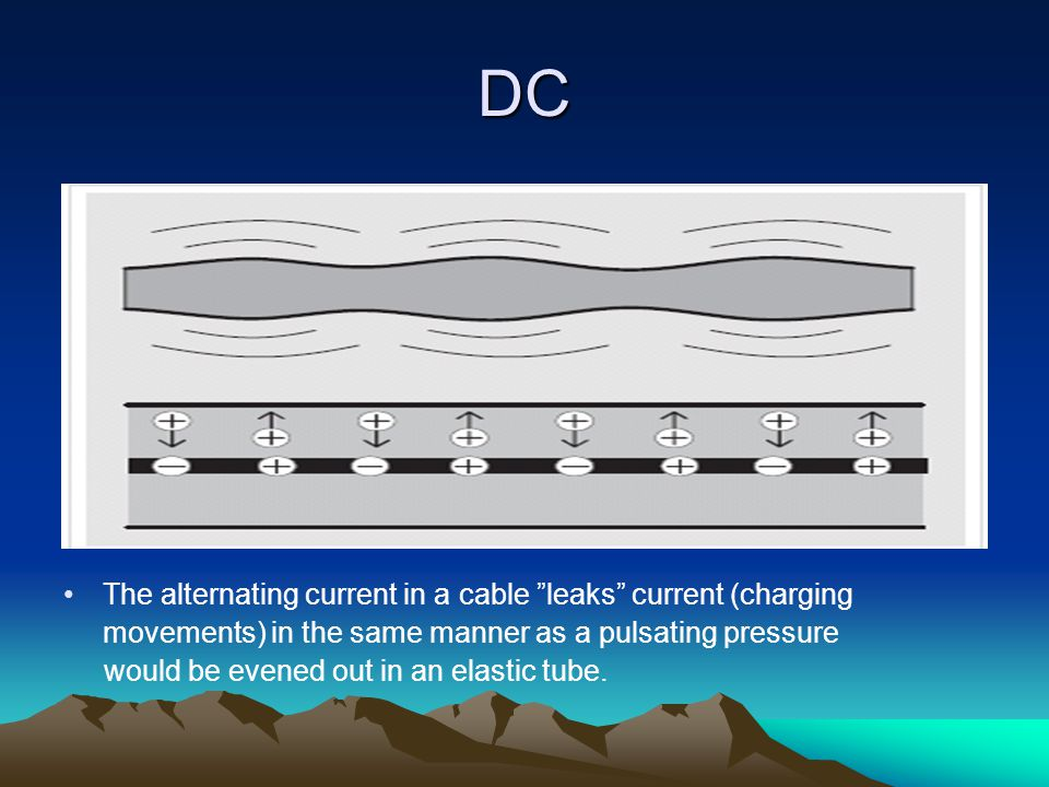 DC The alternating current in a cable leaks current (charging