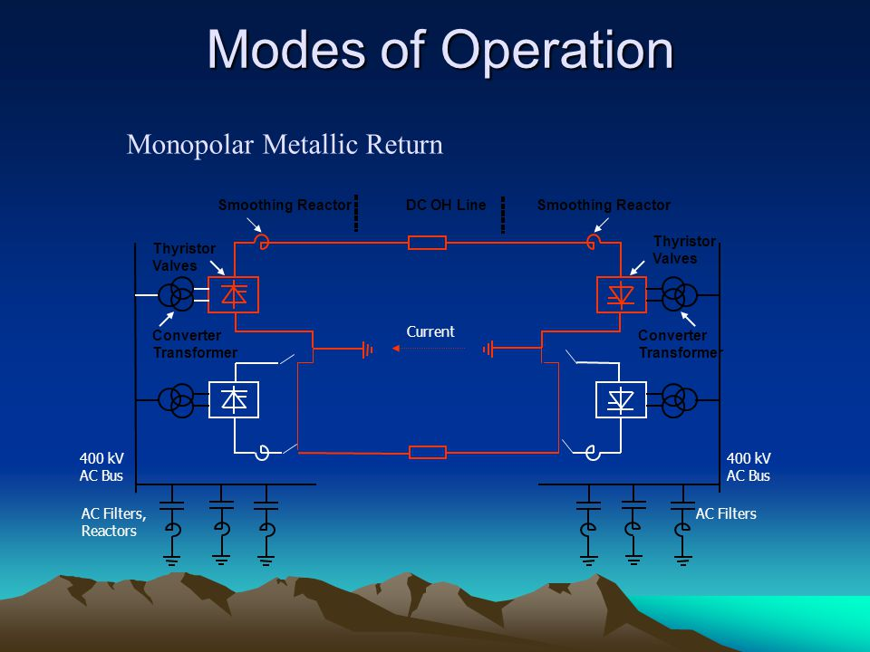 Modes of Operation Monopolar Metallic Return Smoothing Reactor