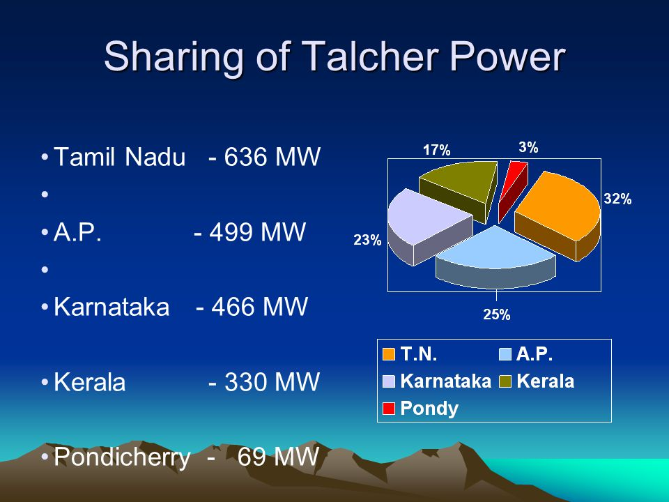 Sharing of Talcher Power