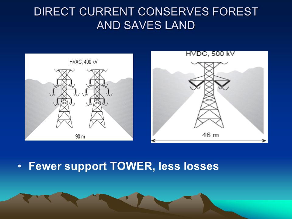 DIRECT CURRENT CONSERVES FOREST AND SAVES LAND