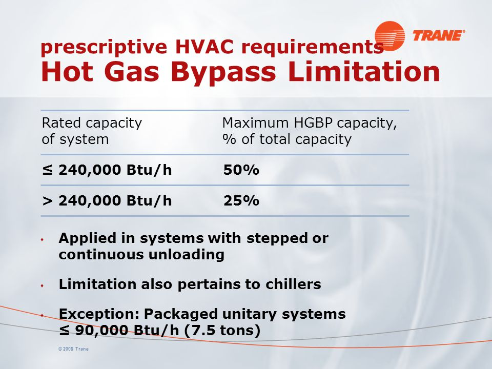 prescriptive HVAC requirements Hot Gas Bypass Limitation