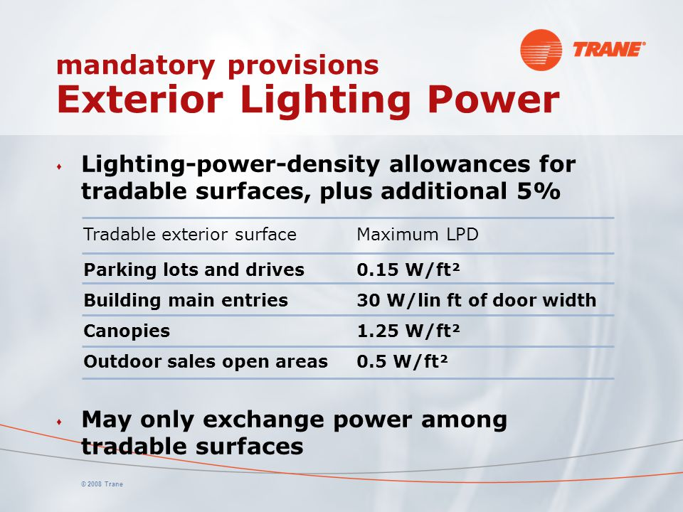 mandatory provisions Exterior Lighting Power
