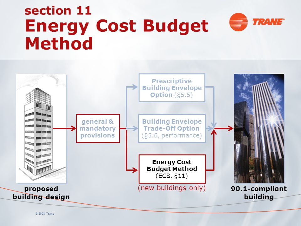 section 11 Energy Cost Budget Method