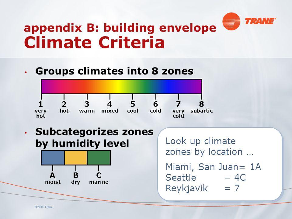 appendix B: building envelope Climate Criteria