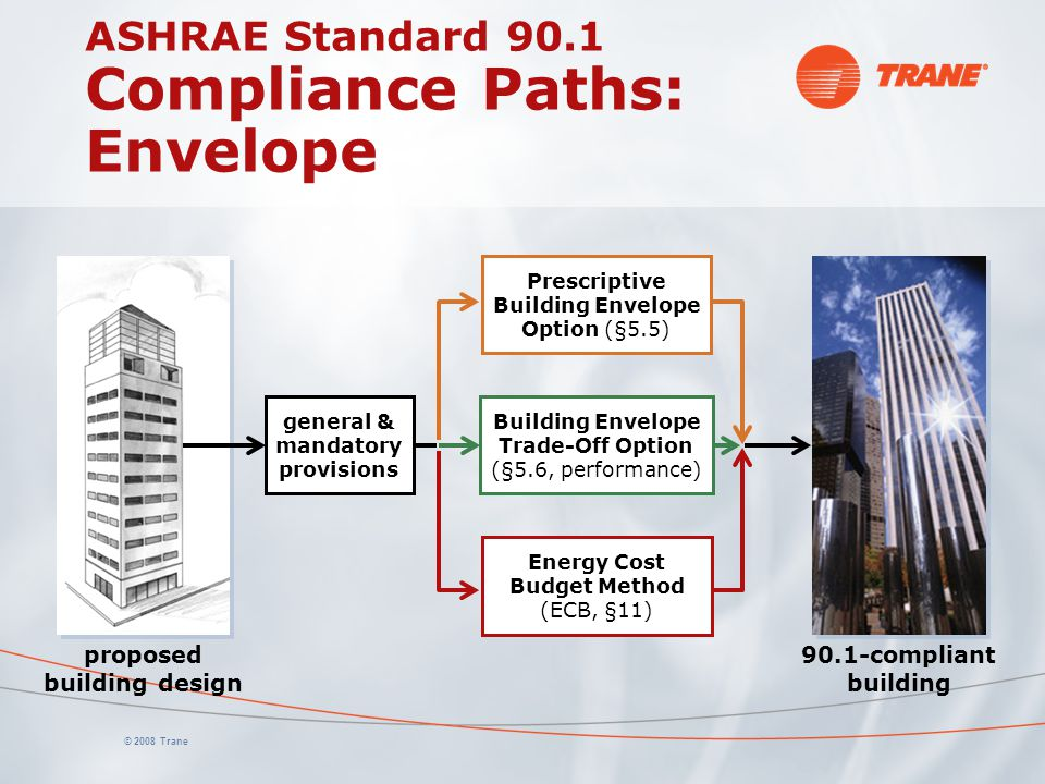 ASHRAE Standard 90.1 Compliance Paths: Envelope