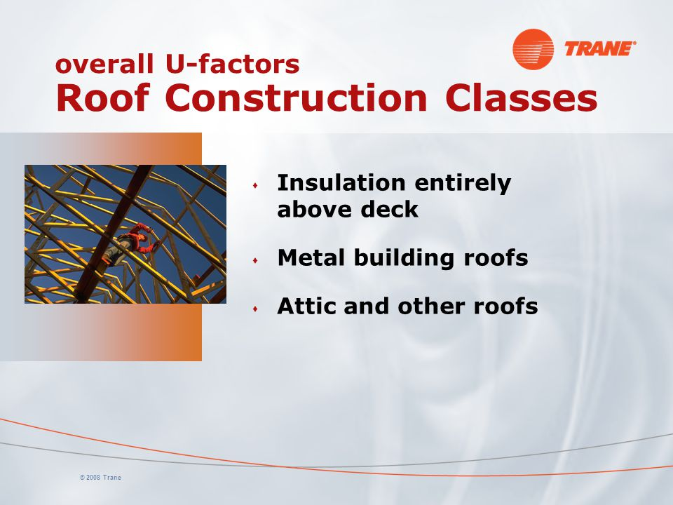 overall U-factors Roof Construction Classes