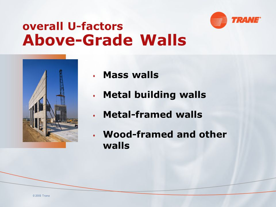 overall U-factors Above-Grade Walls