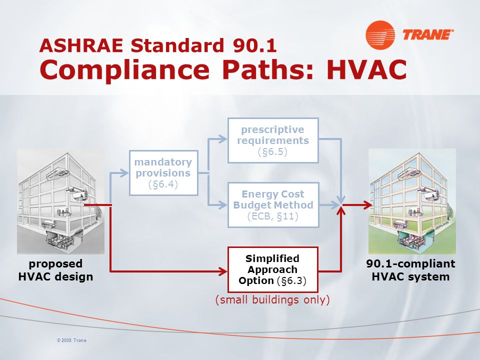ASHRAE Standard 90.1 Compliance Paths: HVAC