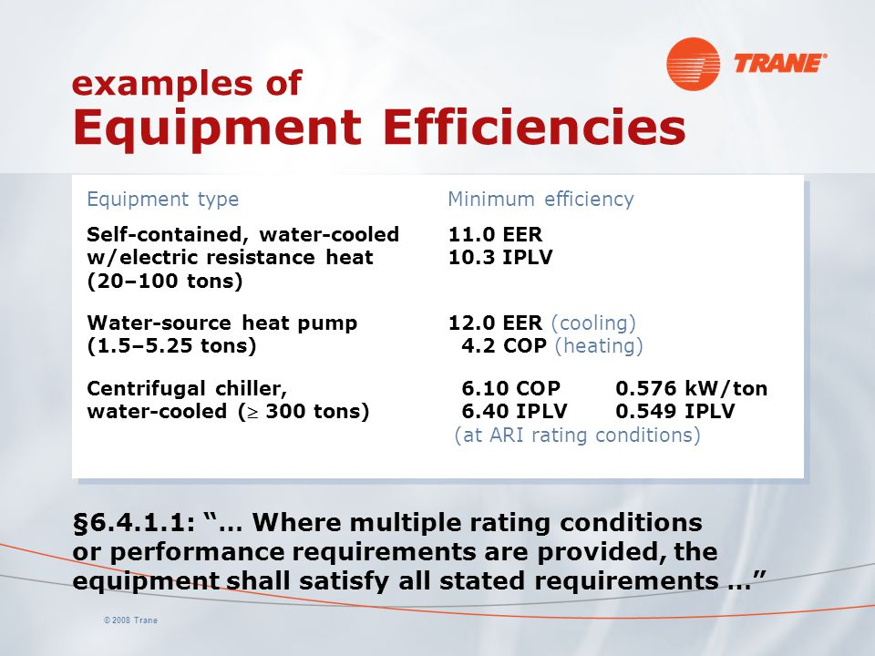 examples of Equipment Efficiencies
