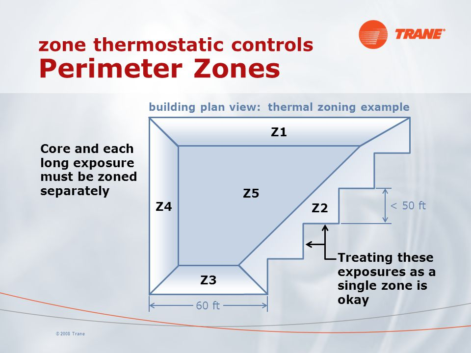 zone thermostatic controls Perimeter Zones