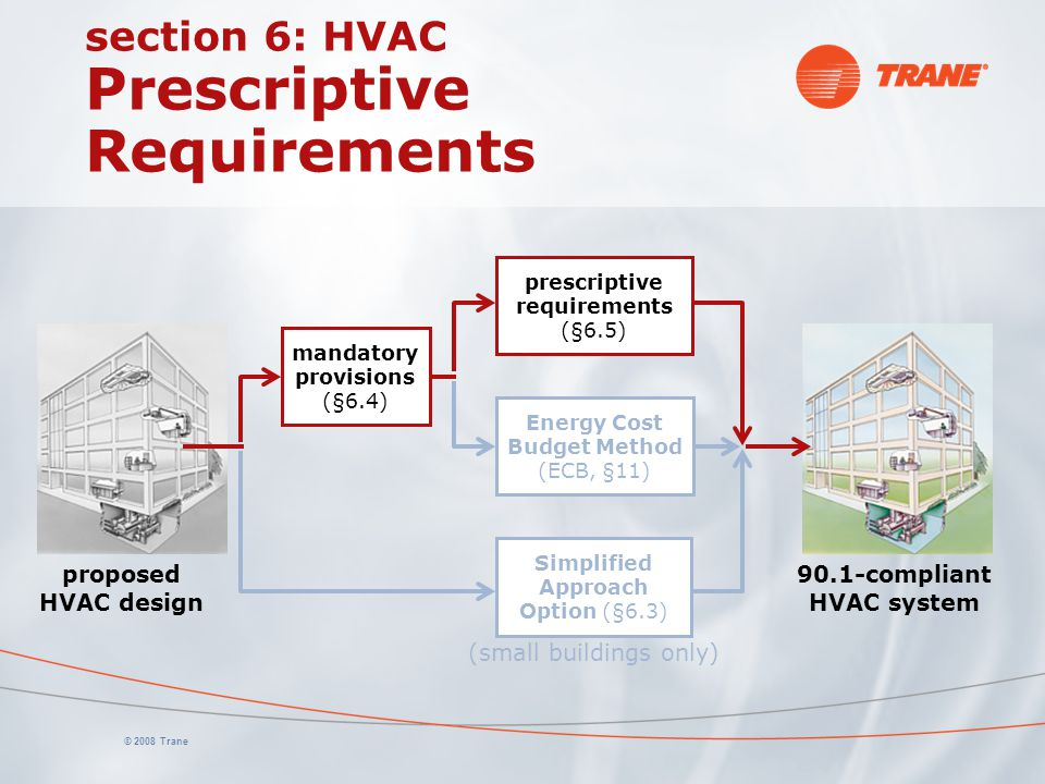 section 6: HVAC Prescriptive Requirements