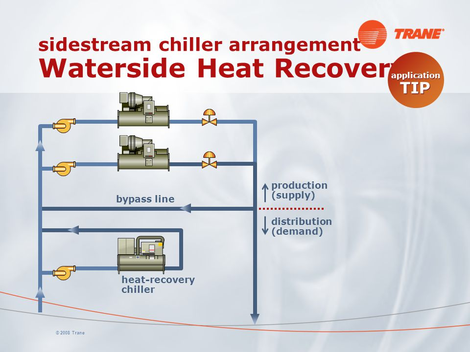 sidestream chiller arrangement Waterside Heat Recovery