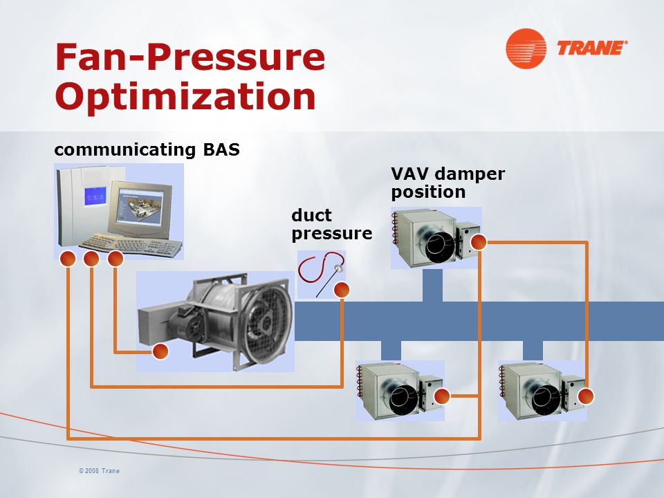 Fan-Pressure Optimization