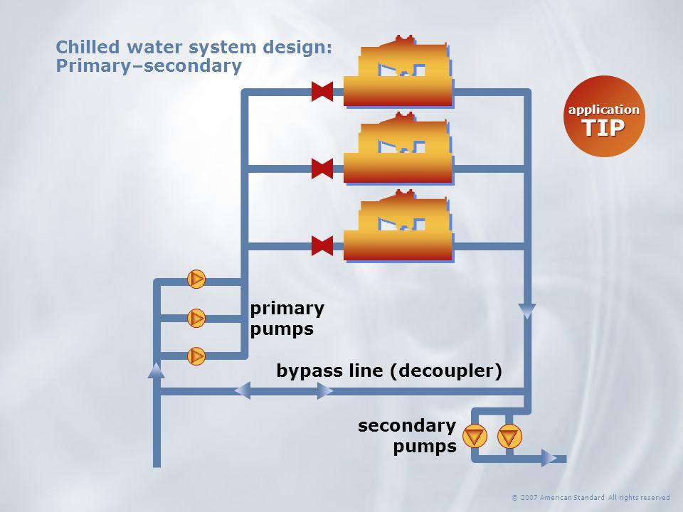 bypass line (decoupler)