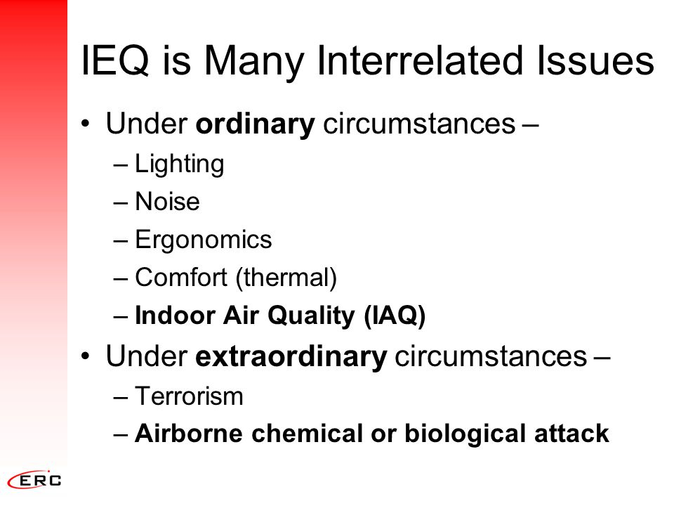 IEQ is Many Interrelated Issues