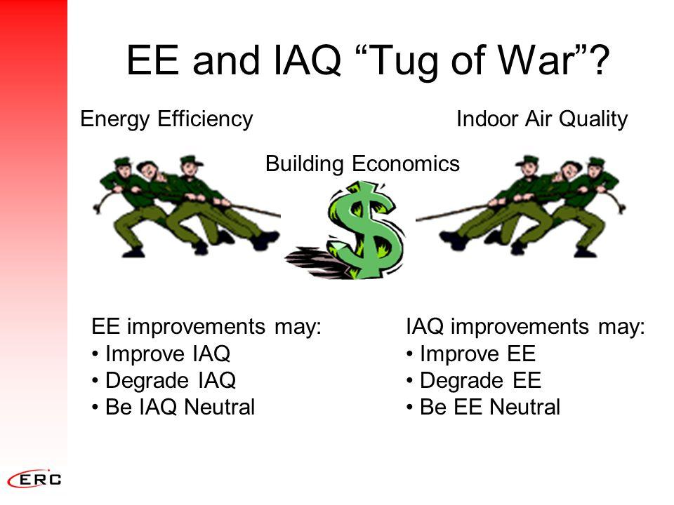 EE and IAQ Tug of War Energy Efficiency Indoor Air Quality