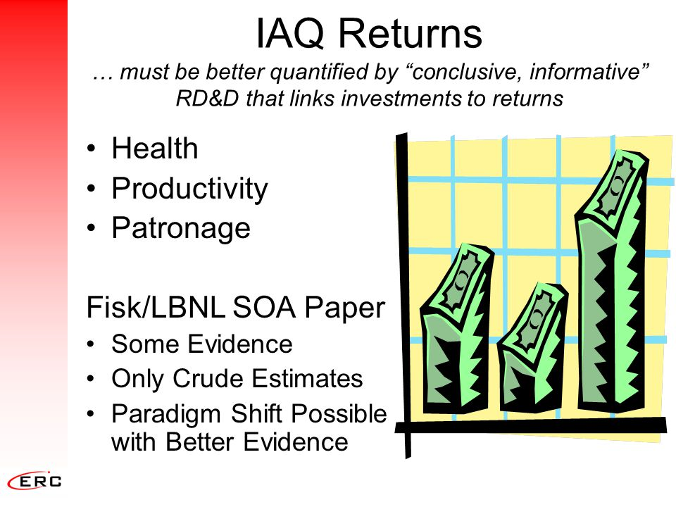 IAQ Returns … must be better quantified by conclusive, informative RD&D that links investments to returns