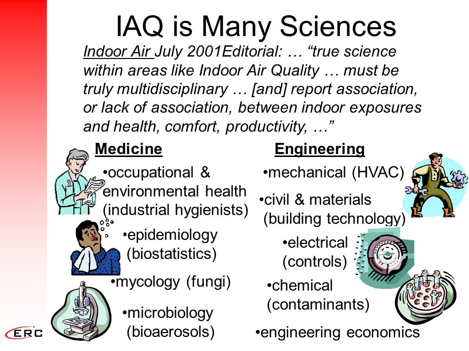 IAQ is Many Sciences