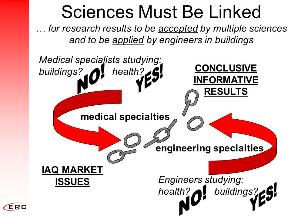 Sciences Must Be Linked … for research results to be accepted by multiple sciences and to be applied by engineers in buildings