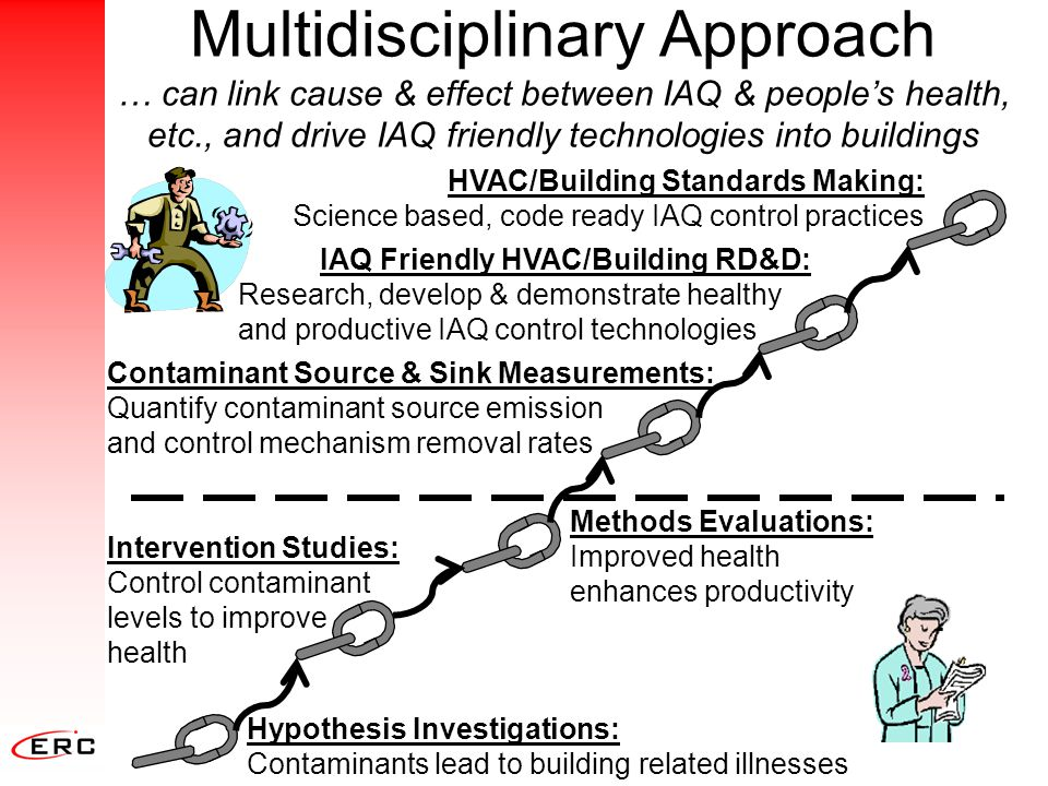 Multidisciplinary Approach … can link cause & effect between IAQ & people's health, etc., and drive IAQ friendly technologies into buildings