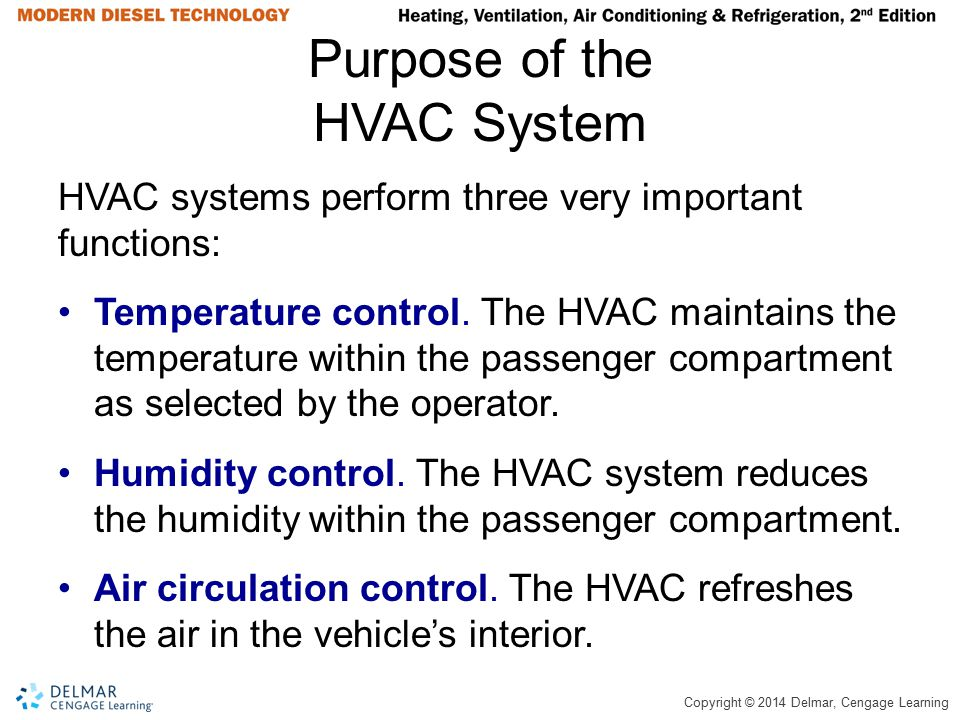 Purpose of the HVAC System