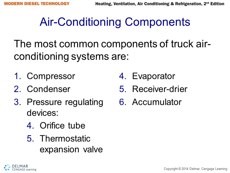 Air-Conditioning Components