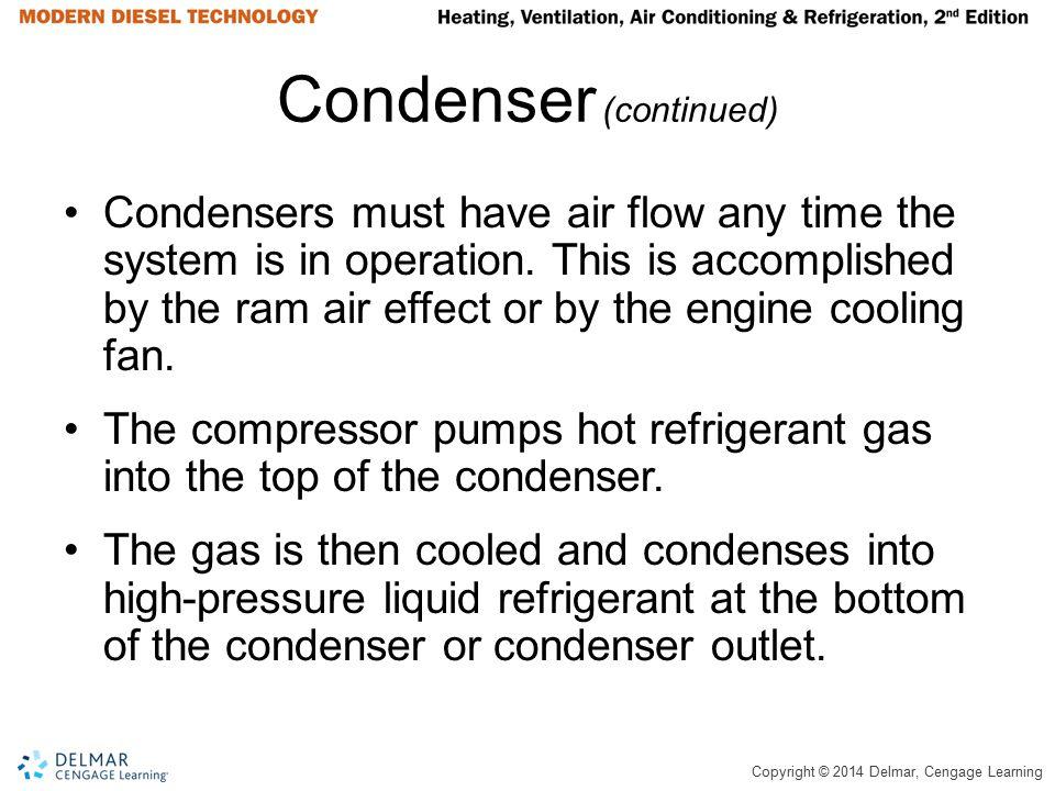 Condenser (continued)
