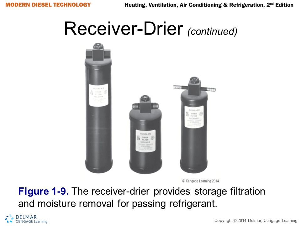 Receiver-Drier (continued)