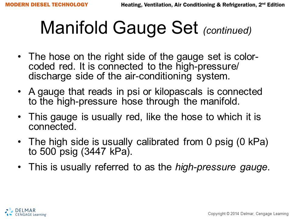 Manifold Gauge Set (continued)