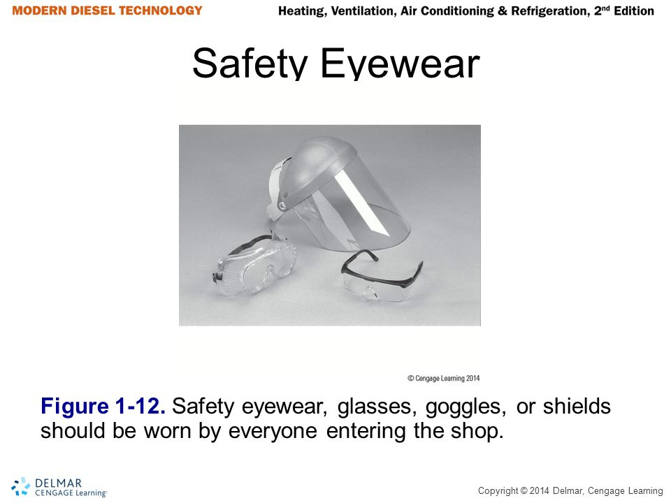 Safety Eyewear Figure 1-12.