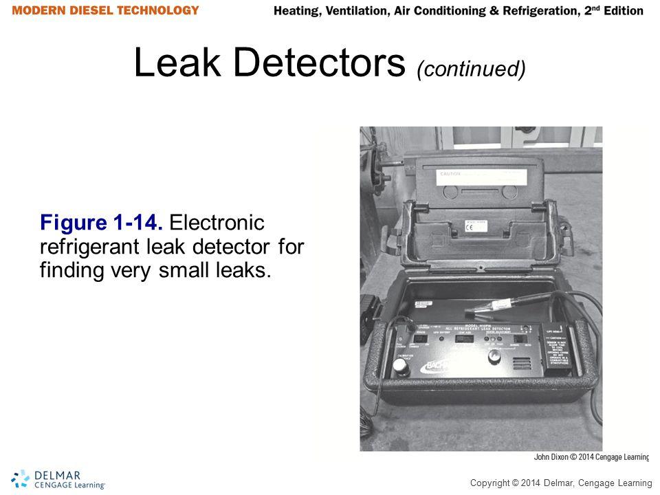Leak Detectors (continued)