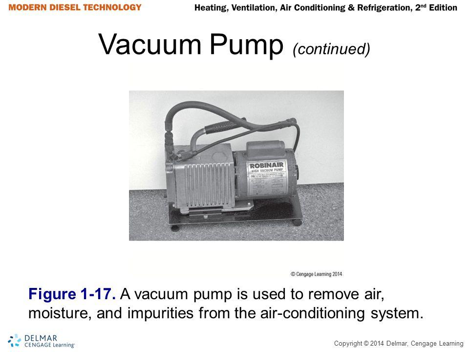 Vacuum Pump (continued)