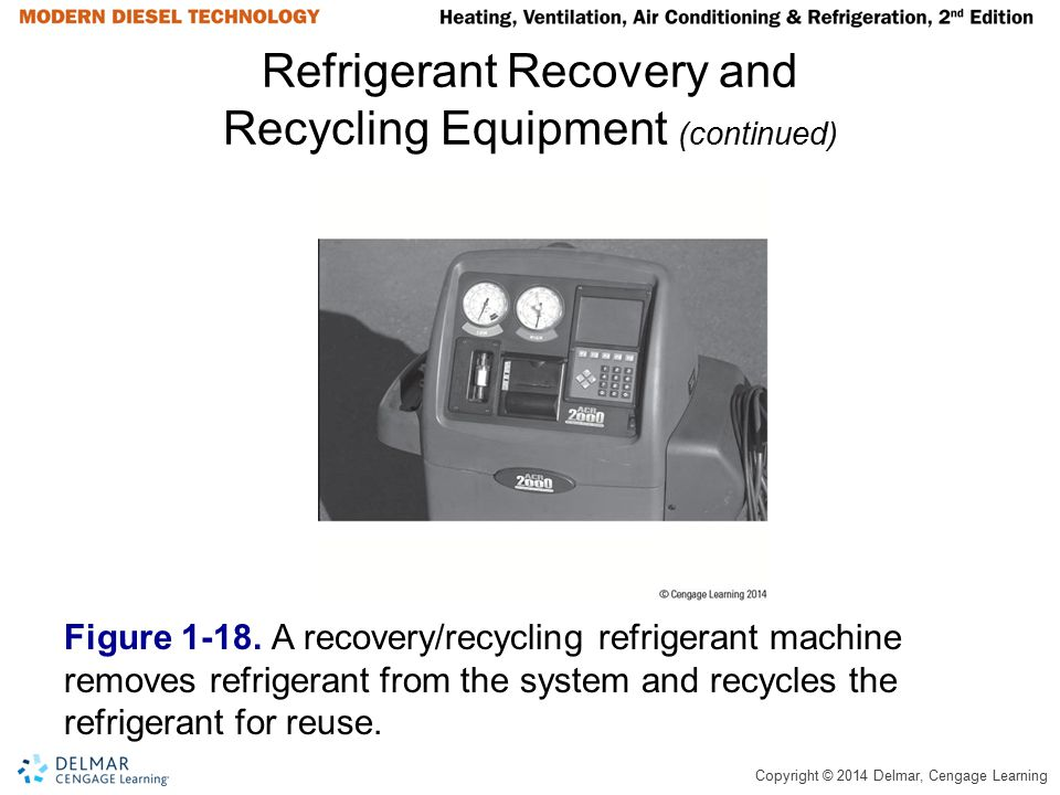 Refrigerant Recovery and Recycling Equipment (continued)