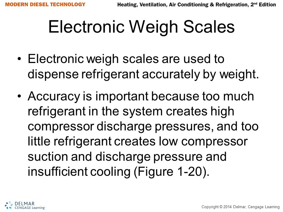 Electronic Weigh Scales