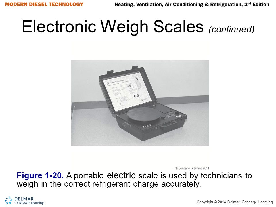 Electronic Weigh Scales (continued)