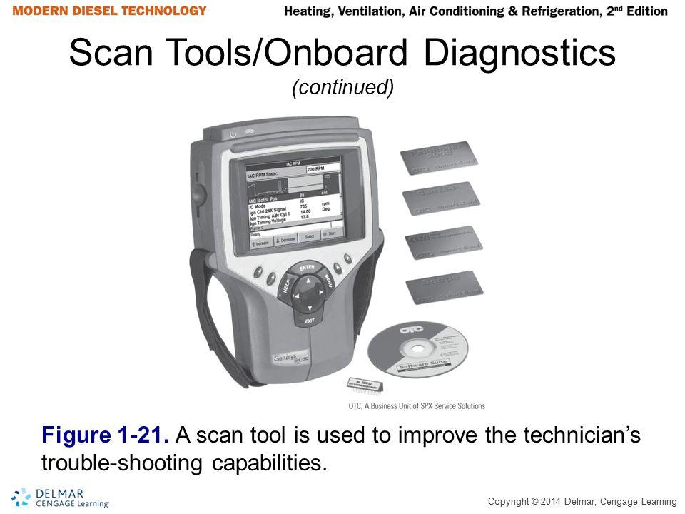 Scan Tools/Onboard Diagnostics (continued)