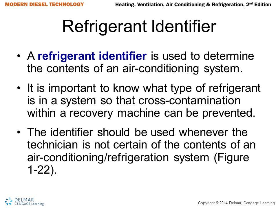Refrigerant Identifier