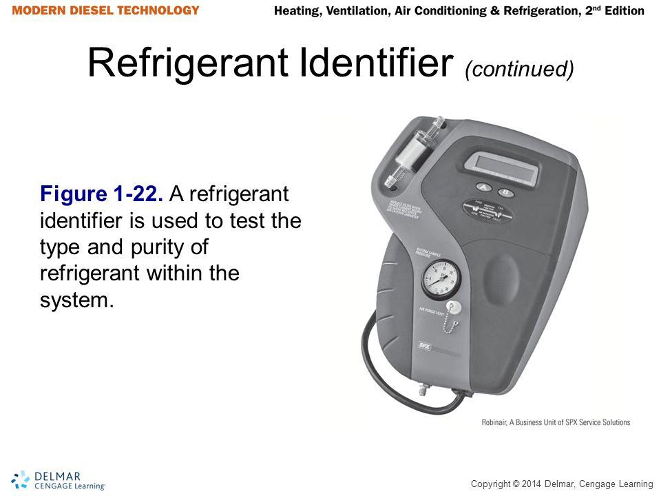 Refrigerant Identifier (continued)