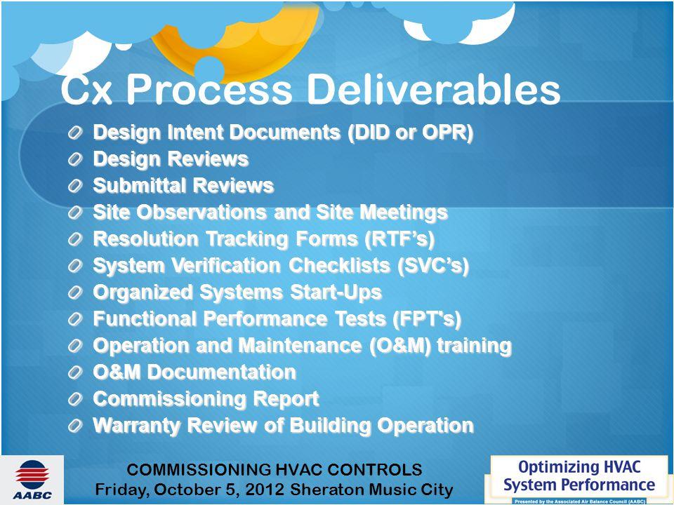 Cx Process Deliverables