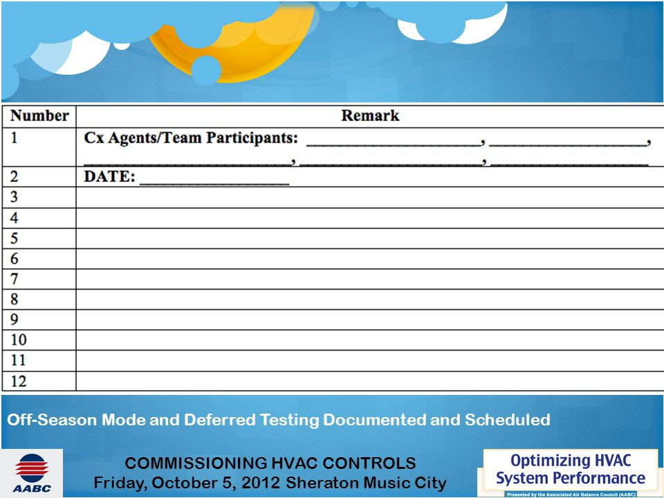 Off-Season Mode and Deferred Testing Documented and Scheduled