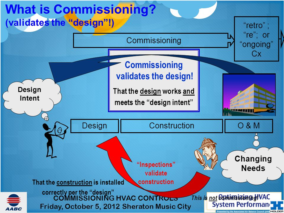 What is Commissioning (validates the design !) Commissioning