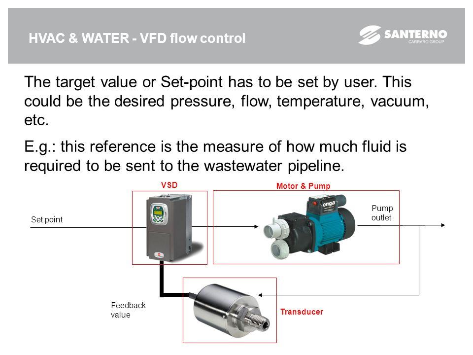 HVAC & WATER - VFD flow control