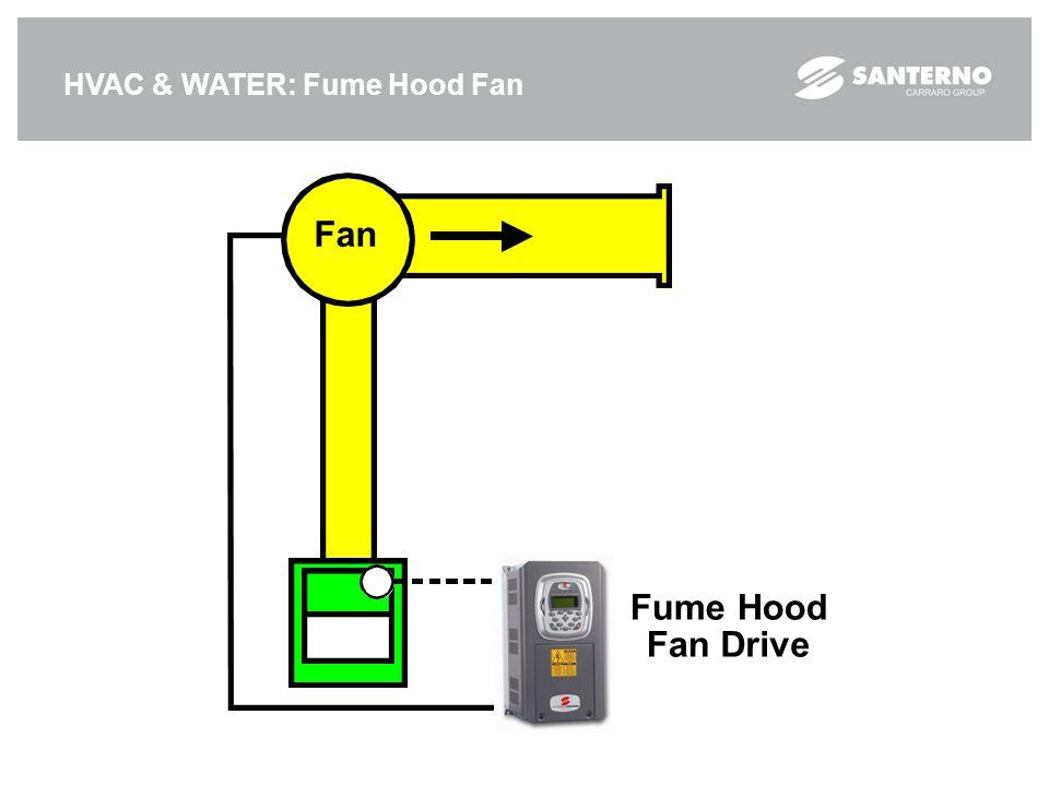 HVAC & WATER: Fume Hood Fan