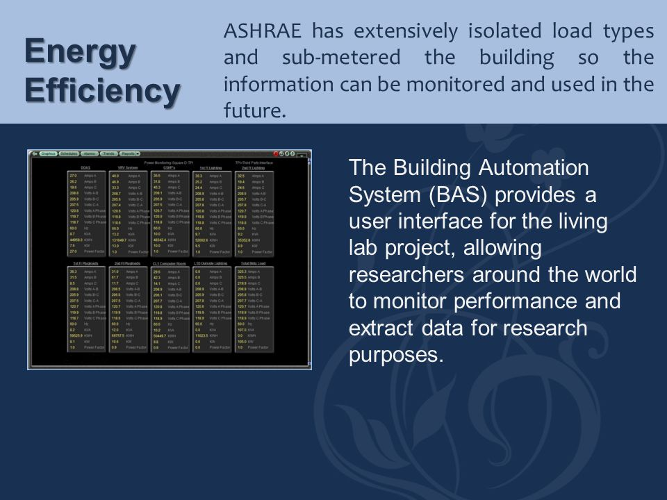 ASHRAE has extensively isolated load types and sub-metered the building so the information can be monitored and used in the future.