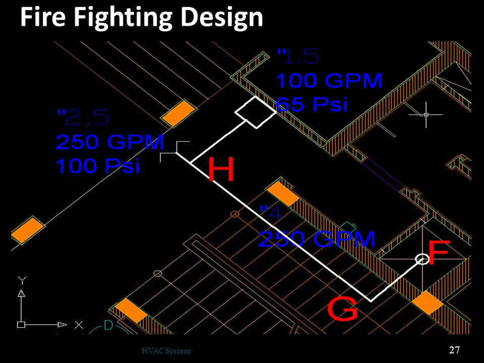 Fire Fighting Design HVAC System