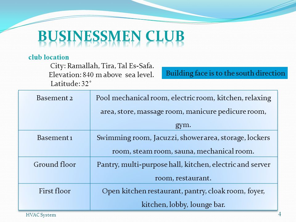 Businessmen Club club location City: Ramallah, Tira, Tal Es-Safa.