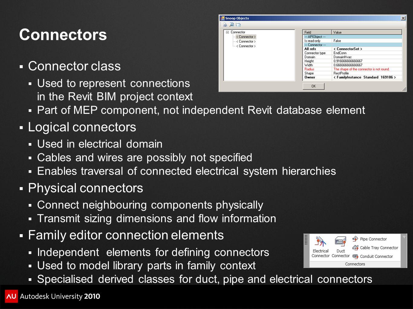 Connectors Connector class Logical connectors Physical connectors