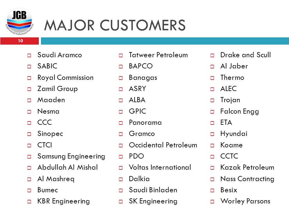 MAJOR CUSTOMERS Saudi Aramco SABIC Royal Commission Zamil Group Maaden